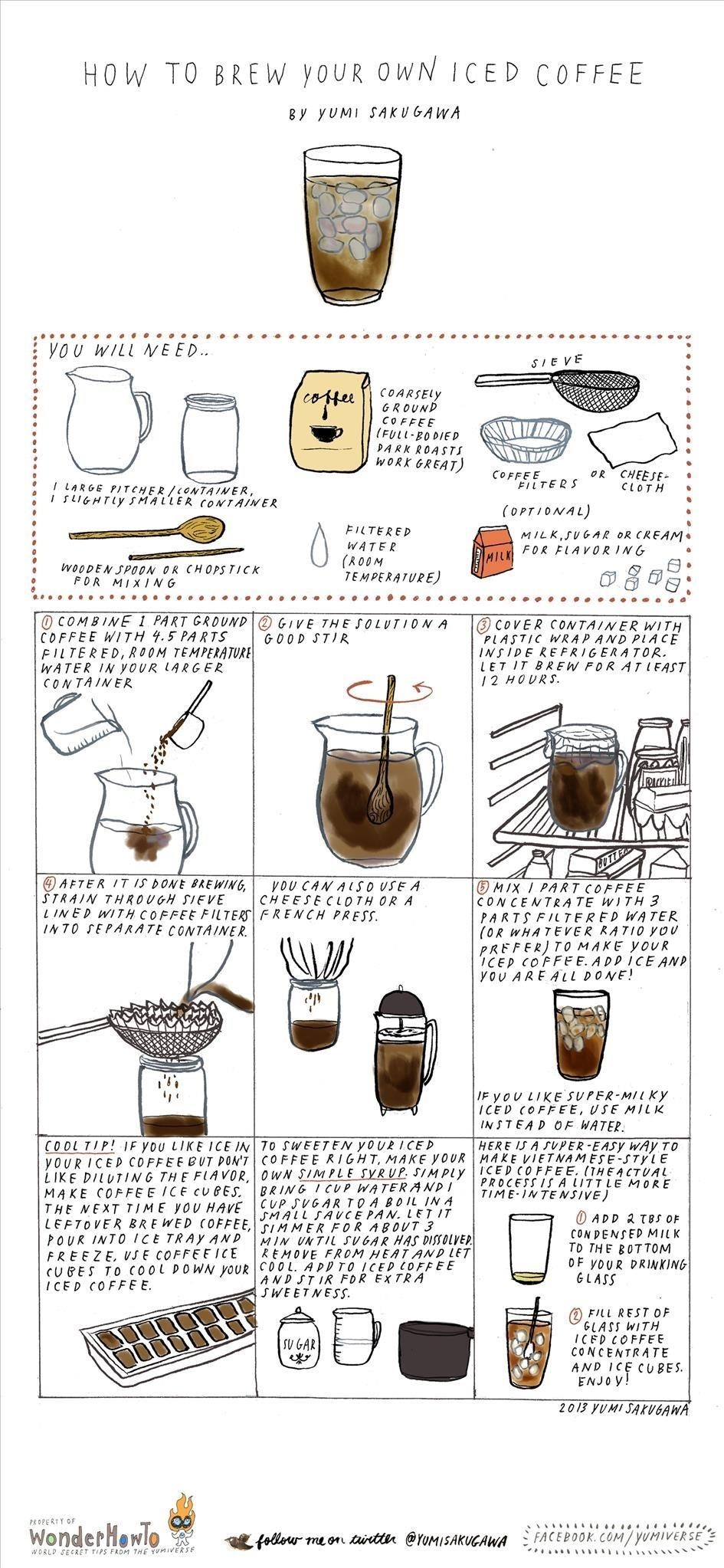 How To Cold Brew Perfectly Refreshing Iced Coffee At Home The Secret Yumiverse Wonderhowto