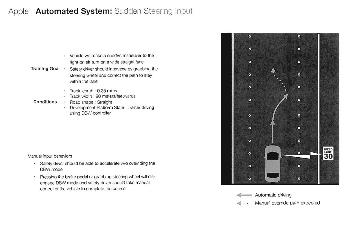 Here's How Apple Is Training Their Self-Driving Car Engineers