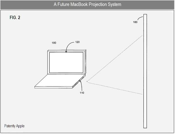 Yes, Please. Future MacBooks To Have Built-In Projectors