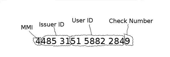 Valid Visa Credit Card Number With Security Code