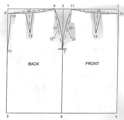 How to Make a Basic Skirt Pattern