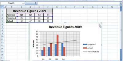 Using Trendlines in Excell 2007