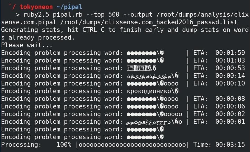 How to Use Leaked Password Databases to Create Brute-Force Wordlists