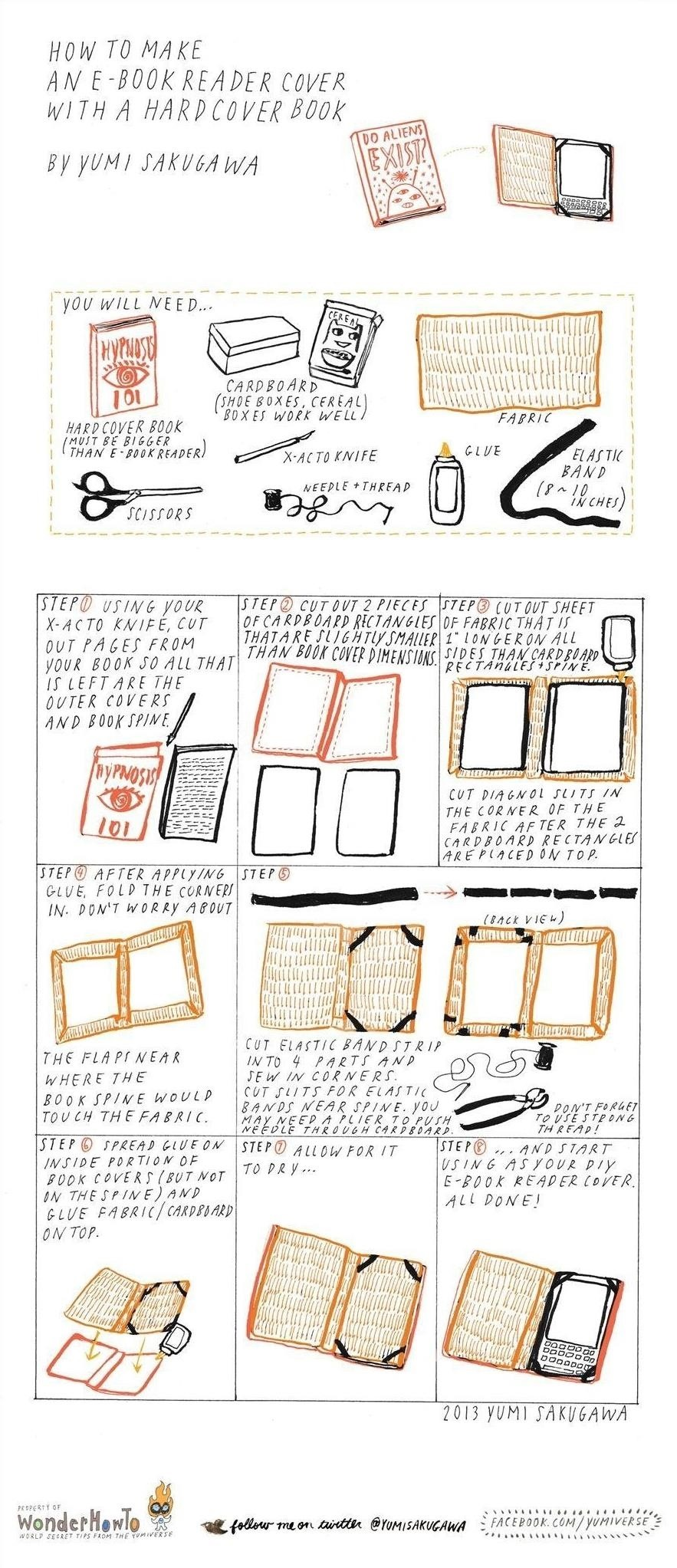 How To Make Book Cover Paper ~ How to turn an old hardback book into awesome kindle