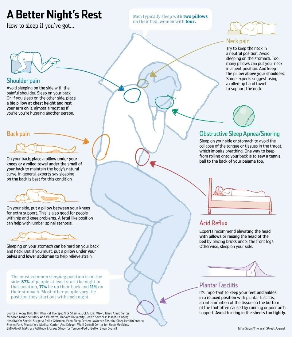 Expert Advice: Four Ways Doctors Keep Themselves Healthy