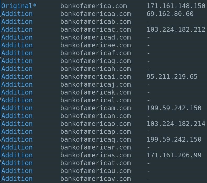 How to easily create hundreds of phishing domains
