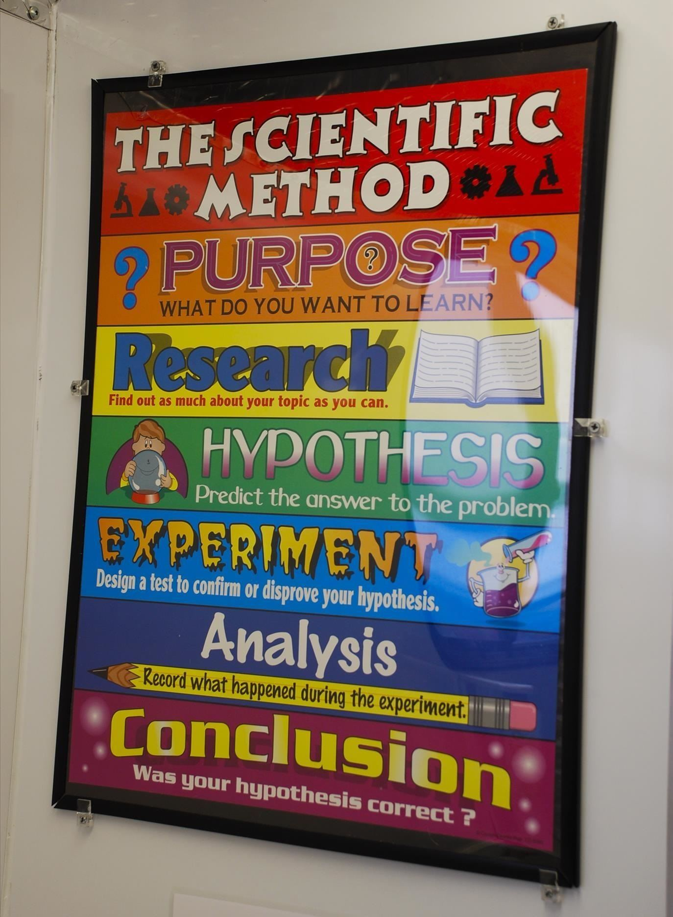 the best investigatory projects in science 16 fun easy ideas to what s the scientific method
