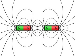 Electricity/Electronics for Hackers: Basics: Part 4 (Electricity & Magnetism)