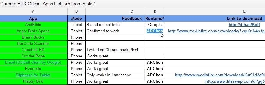 Run Android Apps on Chrome for Windows, Mac, & Linux
