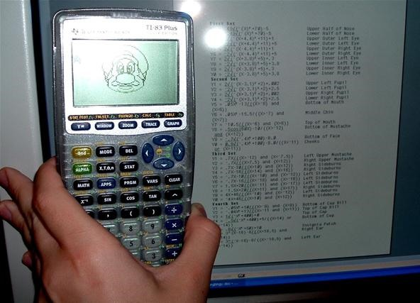 How to Graph Mario on a TI-83 Calculator