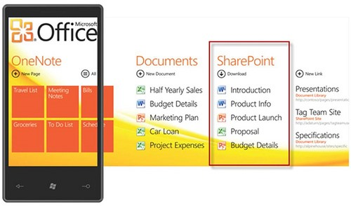 Microsoft Office on Windows 7 Phone... Perfect?
