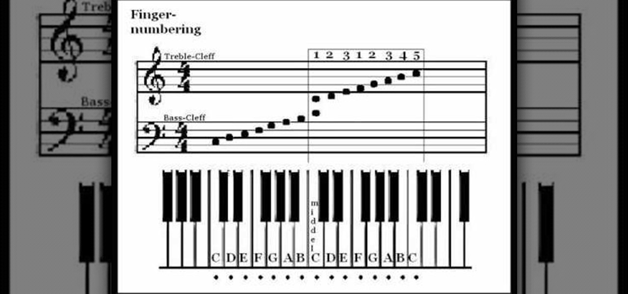 how to understand the basics of reading sheet music piano keyboard. Black Bedroom Furniture Sets. Home Design Ideas