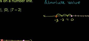 Plot absolute values on a number line