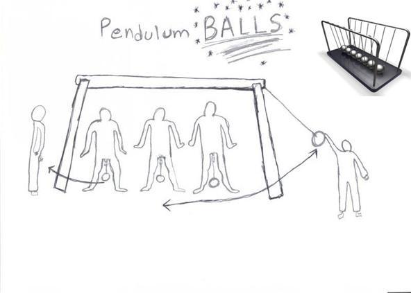 Pendulum *BALLS*