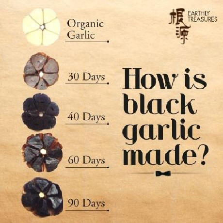 The Many Wonders of Black Garlic