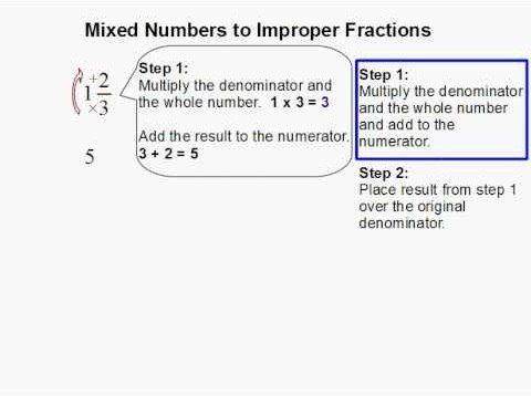 2 and 7/8 as an improper fraction