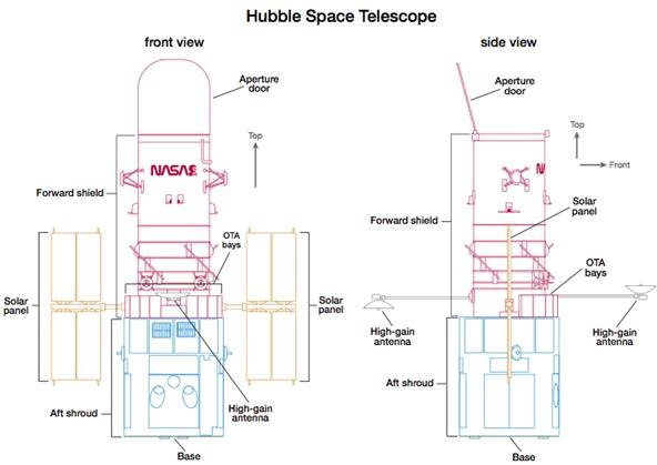 Hubble Telescope Dimensions (page 4) - Pics about space