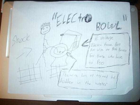 """""""ELECTRO BOWL"""""""