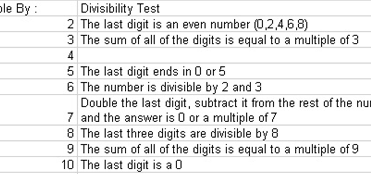 photo relating to Divisibility Rules Printable identified as Divisibility Tips Â« Math Semester Previous :: WonderHowTo