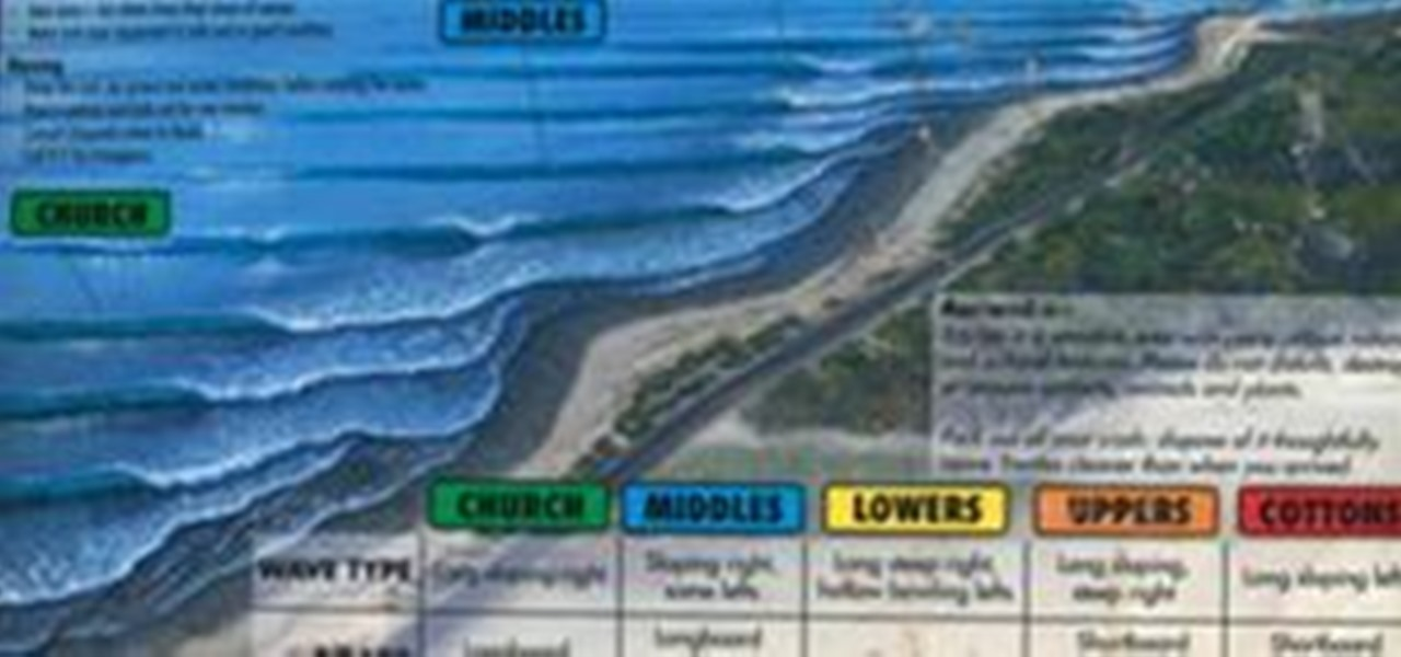 Surfing trestles a breakdown of waves socal surf for Surf fishing southern california