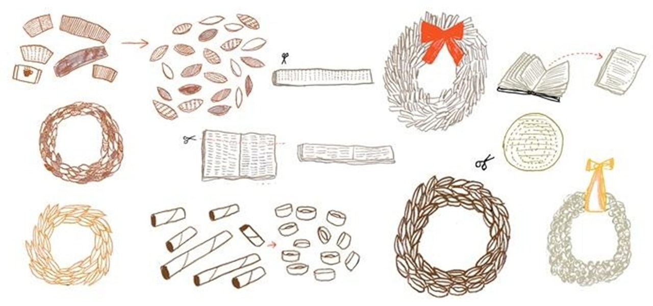 How to draw a christmas wreath search results calendar for Wealth from waste ideas