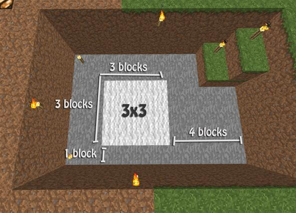 Minecraft House Step By Step Instructions Table in Minecraft
