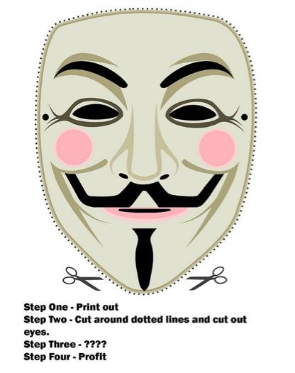 Printable Guy Fawkes Mask
