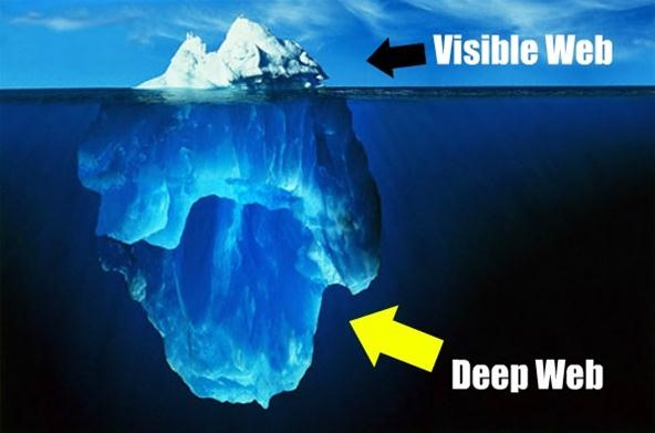 Anonymity, Darknets and Staying Out of Federal Custody, Part One: Deep Web