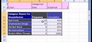 Create a Pareto chart for categorical data in MS Excel