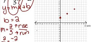 How to Graph linear equations using y=mx+b « Math :: WonderHowTo