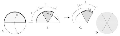 HowTo: Paper Plate Geometry