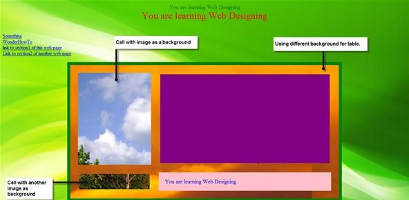 How-to Design Amazing Web Pages Using Basic HTML