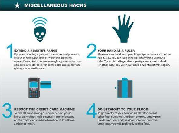 35 Life Hacks! Free Perks, Snarky Tricks and More