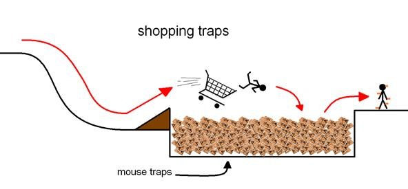 shopping traps