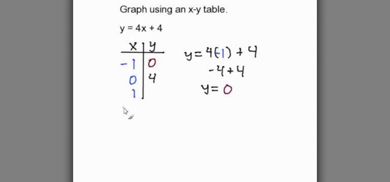 x and y graph