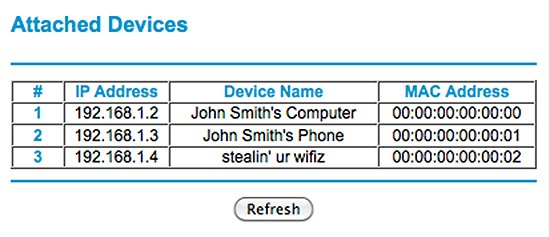 How to See Who's Stealing Your Wi-Fi (And Give Them the Boot)