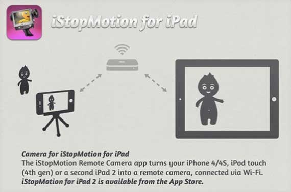 iStopMotion for iPad Launching at Introductory Price of $4.99