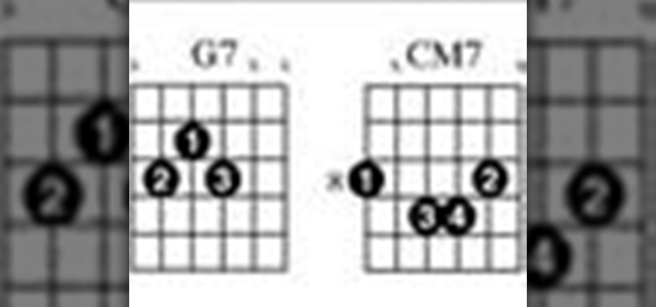How To Play A 2 5 1 Chord Progression In C Electric Guitar