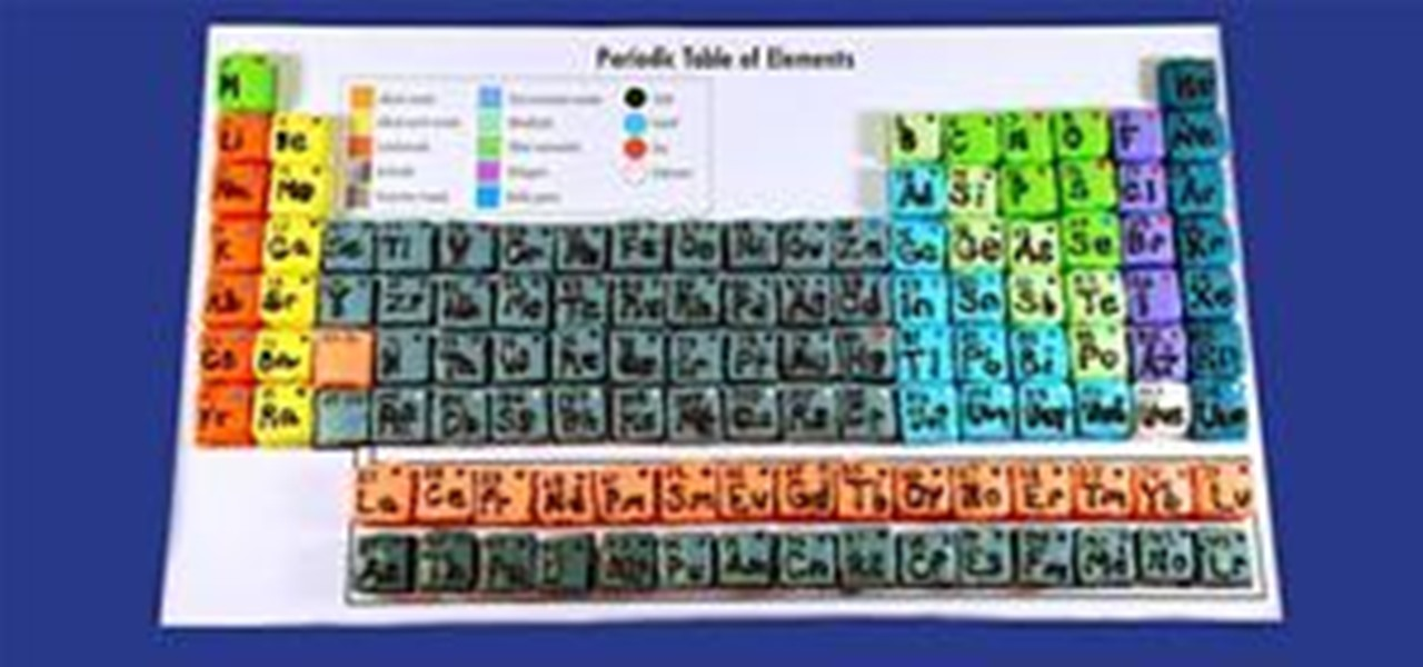 color periodic table of the elements with charges on top copy coloring pages minecraft story mode