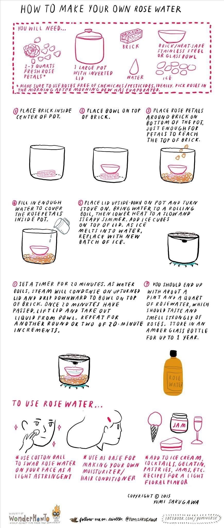 How to Make Your Own Rose Water for Beauty & Food Uses