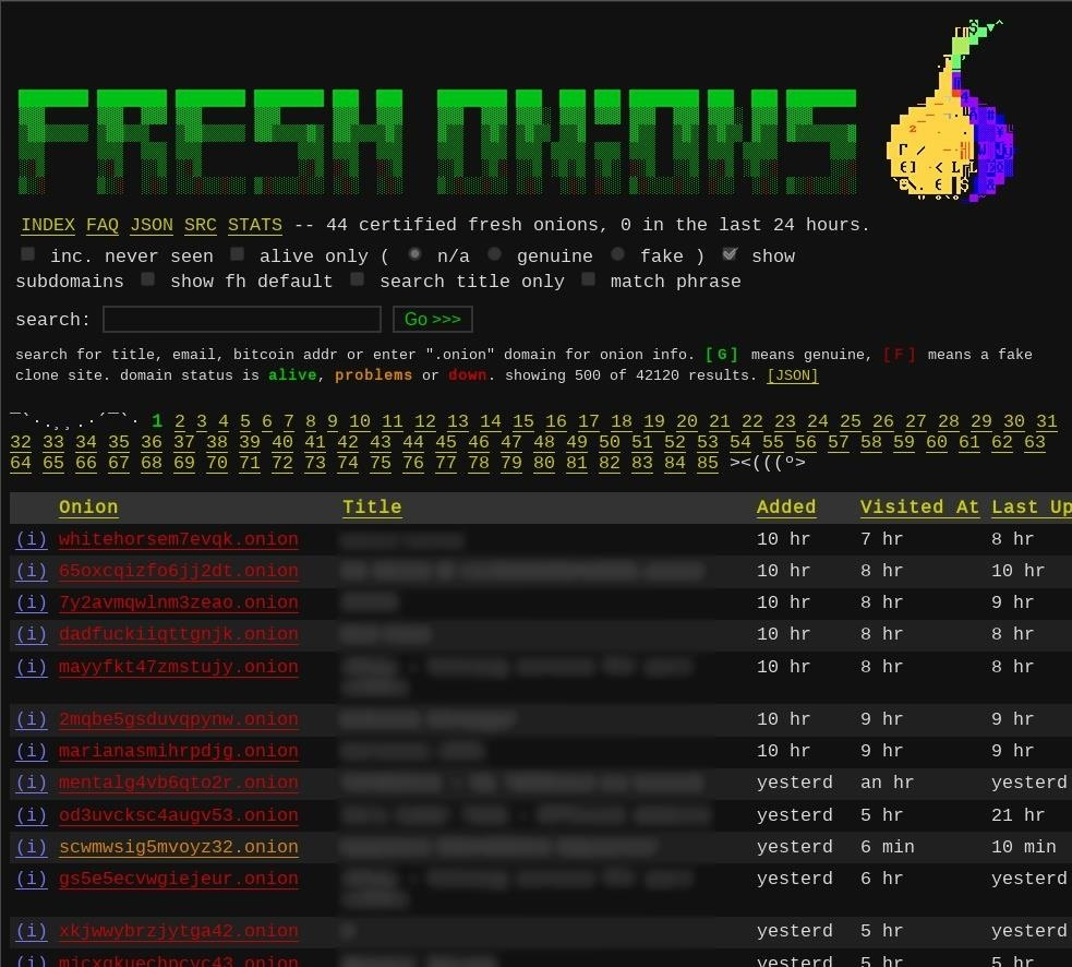The Top 80+ Available Sites on the Tor Network