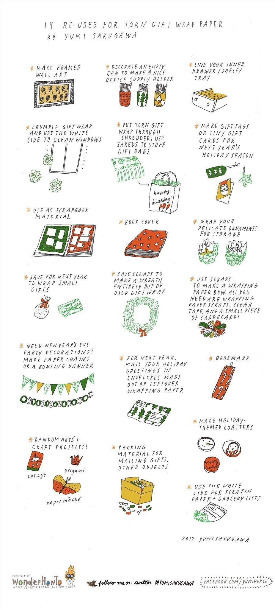 19 Ways to Reuse Torn Gift Wrap Paper
