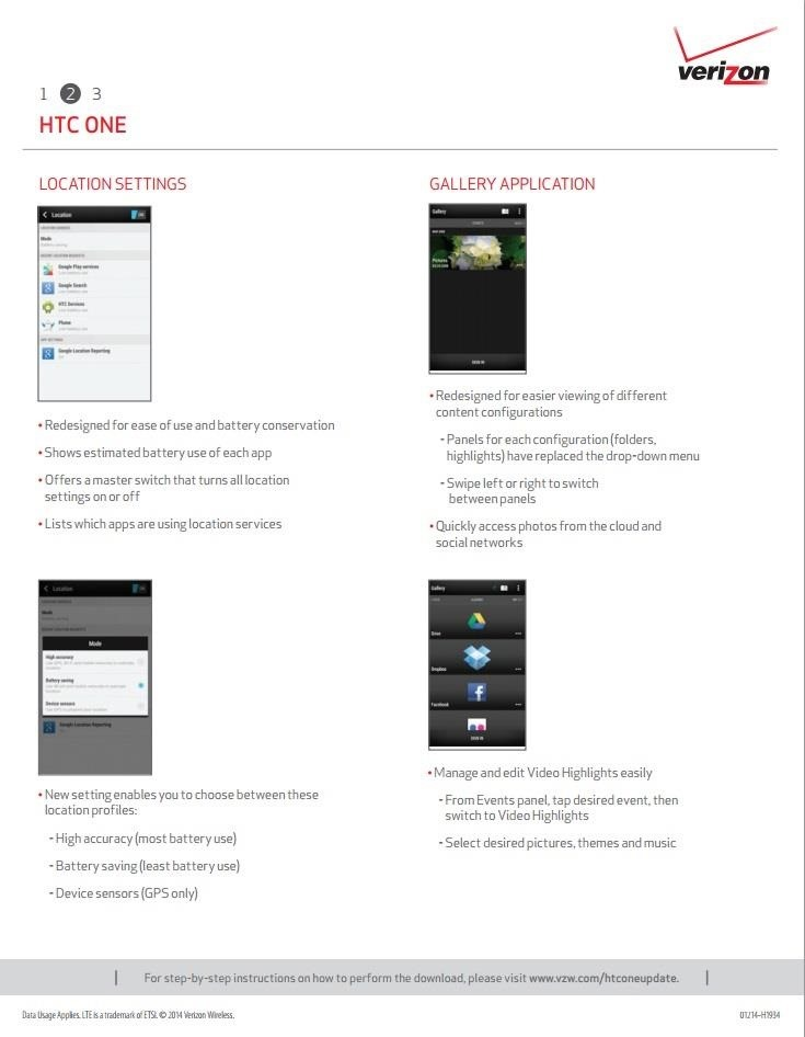 KitKat for the Verizon HTC One Rolling Out