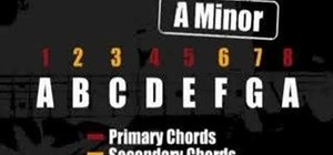 Play minor scales on electric guitar