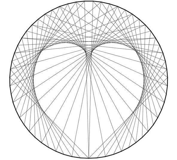 Straight Line String Art : How to create concentric circles ellipses cardioids