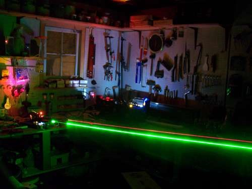 Shoot Lasers Ghostbusters-Style
