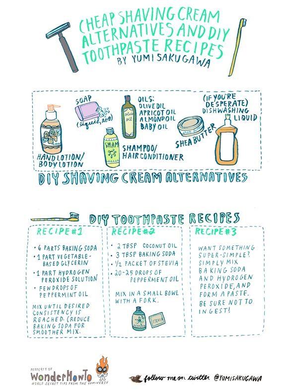 9 Cheap Shaving Cream & DIY Toothpaste Alternatives