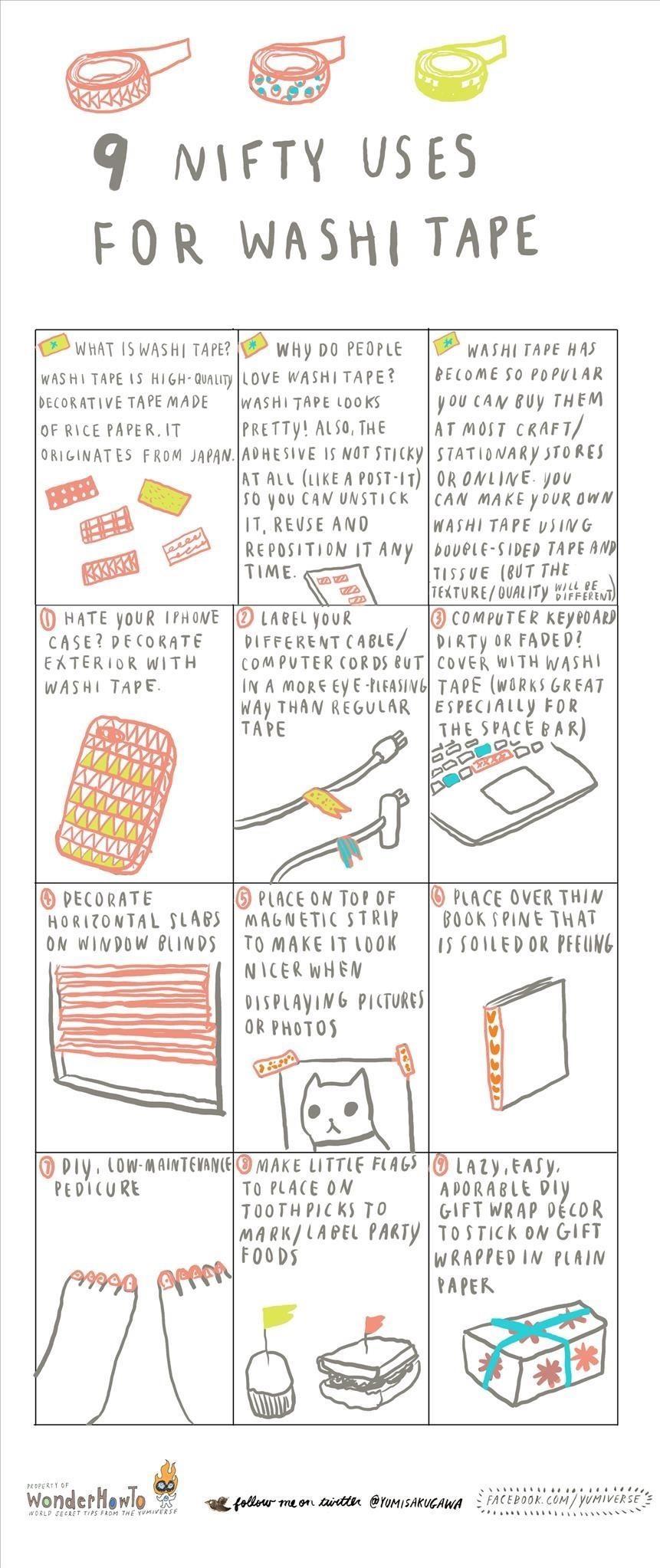 9 Nifty Ways to Use Washi Tape