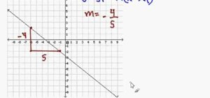 Derive a point-slope equation from a graph
