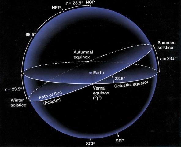 Fix by Astronomical Observation - Tìm vị trí tàu bằng thiên văn Astronomical-observing-news-3-14-3-20.w654
